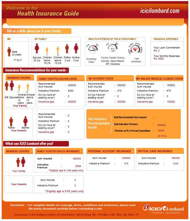 Name:  ICICI-Health.JPG