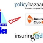 IRDA tightens rules for online insurance aggregators