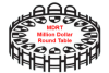 What is MDRT (Million Dollar Round Table)?